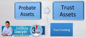 Trust Funding